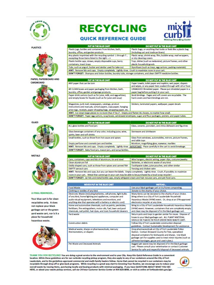 City Of Fort Lauderdale Fl Recycling Quick Reference Guide