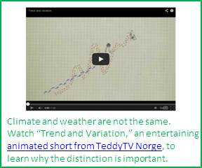 Trend and Variation Movie