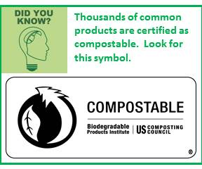 Certified Compostable Fact